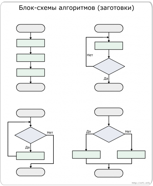 Блок-схемы алгоритмов